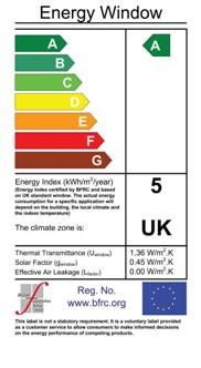 WER Pencere Enerji Değerlendirme Etiketi